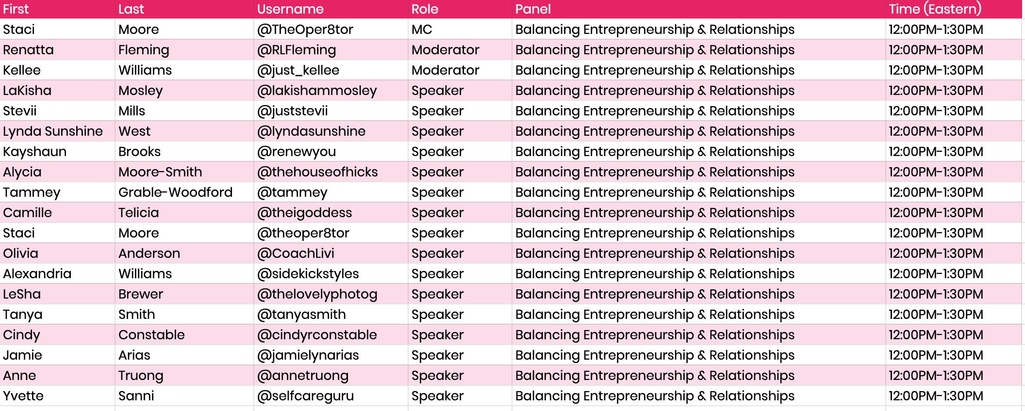 Balancing Entrepreneurship & Relationships