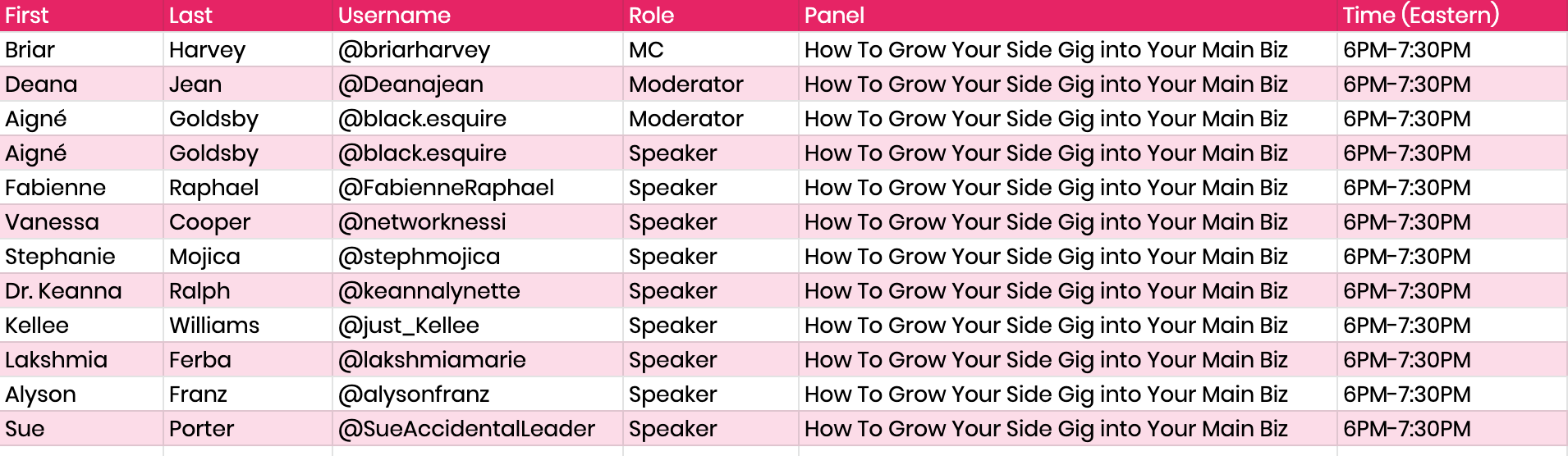 How To Grow Your Side Gig into Your Main Biz